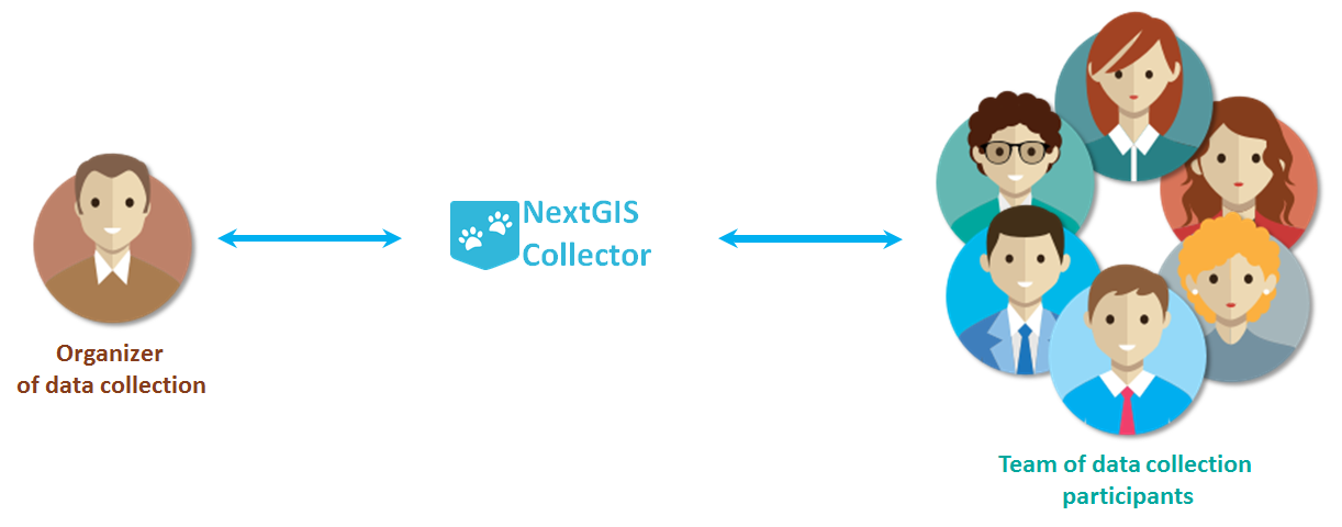 ../../_images/ngc-data-collection-team-ngc_eng.png